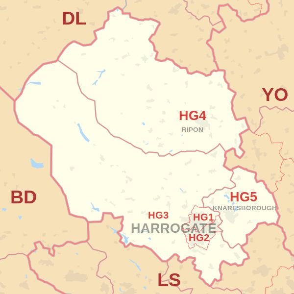 england postal codes
